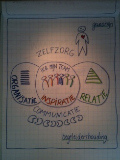 organisatie-inspiratie-relatie